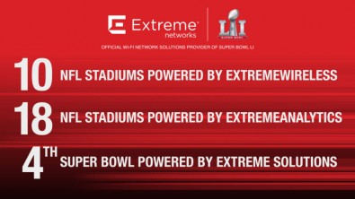 Super Bowl LI represents the fourth time for using ExtremeAnalytics at the world-class games. Click to enlarge.