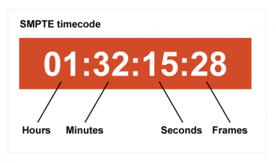 Timecode time layout