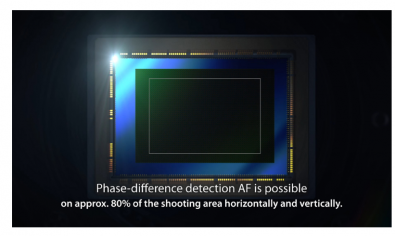 Figure 5. C200's Sensor-based Dual Pixel Phase-difference AF. Click to enlarge.