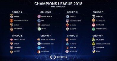 A mounting revolt against spiraling costs of sports rights resulted in Telefonica refusing to bid for Champions League and La Liga TV rights in Spain and may be joined by Vodafone and Orange. Image esportes.r7