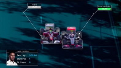 Used as a 2nd screen source, not every viewer will have seen this graphic evaluation of these racing tires' condition