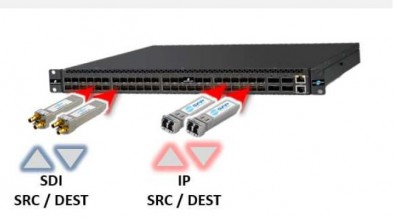 Figure 8. This example shows how SFP gateway modules can be used in TOR switches. This allows the engineer to change between SDI and IP configurations as needs arise.<br />