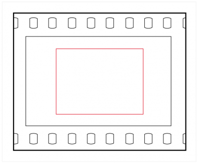 Figure 4: This is the famous VistaVision, which was developed to improve 35mm filmmaking in general but struggled as a general purpose format. It was brought back into limited use for visual effects-heavy sequences where the extra quality was important. Inset in red is the much smaller, squarer Academy frame for comparison.