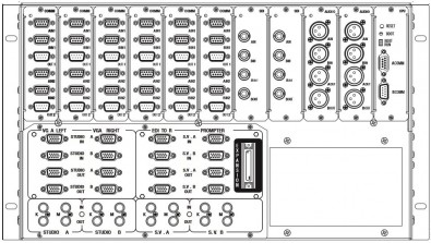 The GV XSWITCH master module backplane. Courtesy Grass Valley.
