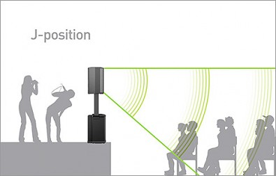 Because the speaker system is adjustable, users can maximize audio delivery to desired points.