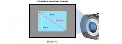 Figure 12: 86%(4K) captures 3840x2160-pixels