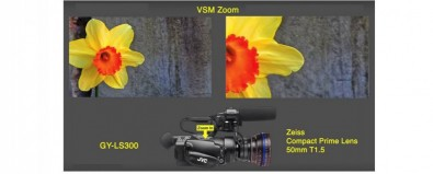 Figure 21: GY-LS300 Virtual Zoom function