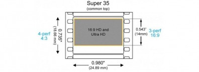 Figure 9: Super 35-film format: 3-perf 1.78:1 and 4-perf 1.33:1 aspect ratios