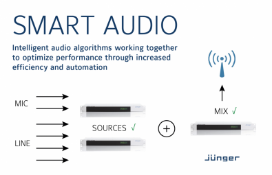 Smart Audio also allows broadcasters to choose devices that are fully interoperable with others in the broadcast environment and can seamlessly integrate with both playout automation systems and logging and monitoring processes. (Click to enlarge.)