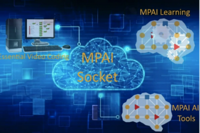 The MPAI has come out with a Web socket method that looks to build an abstraction layer agnostic to the AI frameworks, the operating systems and  physical location.