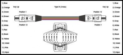 Figure 1. A fiber Type B connection diagram. Click to enlarge.