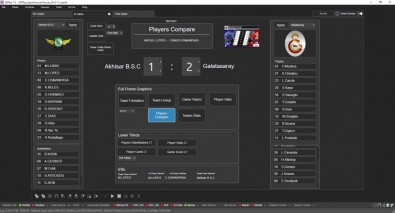 Maestro | Live's GUI involves custom templates created specifically for each sport.
