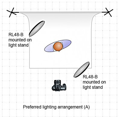 Lee's lighting Method A relies on two lights, separated by 180 degrees. The illumination can be adjusted by simply positioning the lights closer or further from the subject.