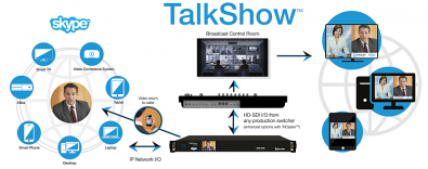 Producers using TalkShow with NewTek's TriCaster multi-camera video production systems will be able to route Skype video calls directly to and from a TriCaster over a network connection without tying up an additional HD-SDI input.