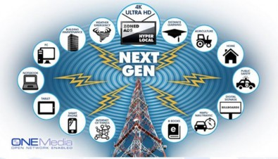 "ONE Media, in joint partnership with Sinclair Broadcast Group and Coherent Logix, is creating the ""Next Generation"" broadcast transmission platform for the television industry. The goal is to extend the existing high power/tall tower broadcast infrastructure and associated business models, while supporting delivery of mobile television and other data services to portable devices."