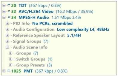 MPEG-H audio info is shown in the PID tree, similar to Dolby AC-4 audio. The top level shows the stream's total bitrate, profile (L4), level (low complexity) and sample rate.