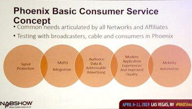 The concept behind many tests in Phoenix is to identify the common needs of networks, affiliate TV stations, MVPDs and consumers.