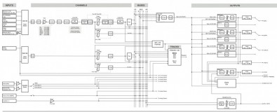 Scorpio block diagram. Click to enlarge.