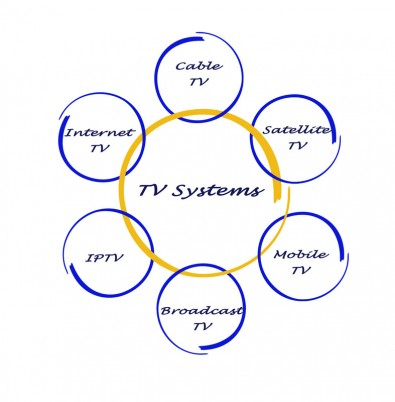 All types of TV distribution systems require continued updating. IP is the next plateau.