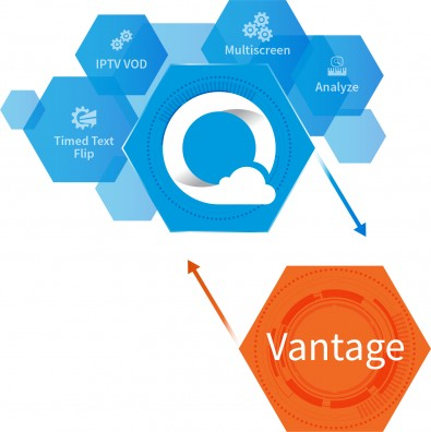 Using Vantage Cloud Port, entire workflows can be hosted in the cloud without needing any Vantage systems running on premises.