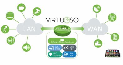 Virtuoso Workflow Diagram
