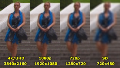 Figure 1: UHD view of a large scene (left) and character details at various resolutions (right).