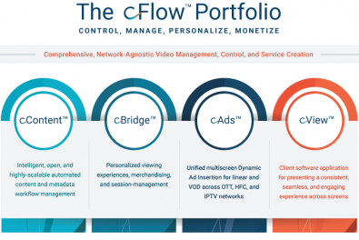 The complete SeaChange cFlow portfolio is made up of four key solution families that help centralize and simplify the task of offering branded viewer experiences across multiple network and screen types.
