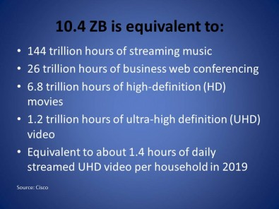 The 144 trillion hours of streaming music is equivalent to providing about 26 months of continuous music streaming to the world's entire population in 2019. What about video? 10.4 ZB is equivalent to the data required to daily stream 2.4 hours of HD video to the world's entire population as of 2019.<br />