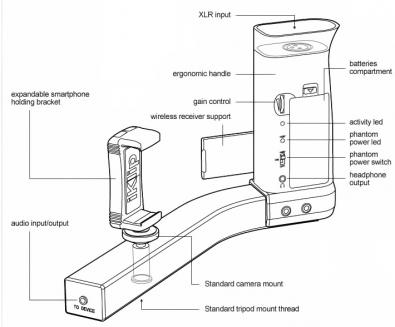 iKlip A/V Diagram