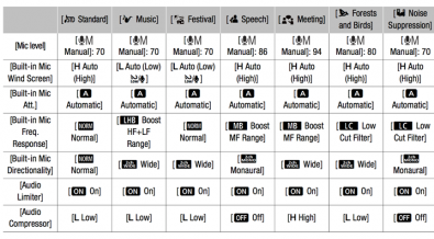 Figure 20: XC10 suite of audio functions.