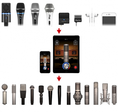 iRig Mic Studio provides both real and 'virtual' microphones via the iOS ap.