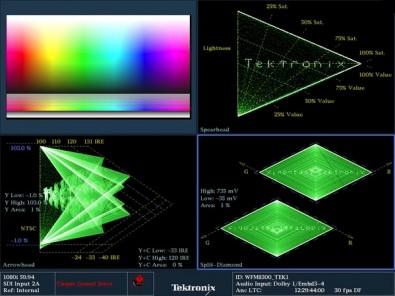 The Tektronix-patented Diamond, Split Diamond, and Arrowhead gamut displays simplify the process of verifying gamut compliance.