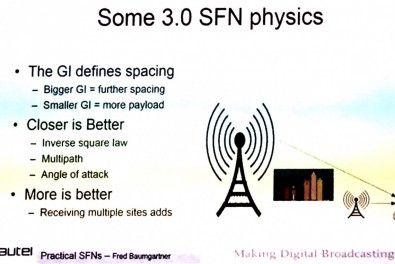 The benefits of SFNs were a major new aspect of ATSC 3.0 transmission.