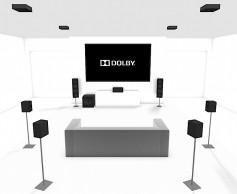 7.1.4 Atmos speaker arrangement