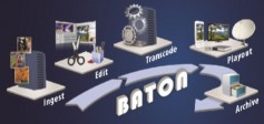 Several new features have been added to the Interra Systems' Baton line.