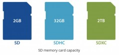 Three types of storage cards. Click to enlarge.