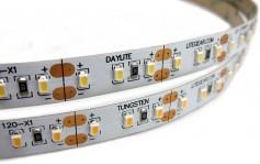VHO Pro LED LiteRibbon