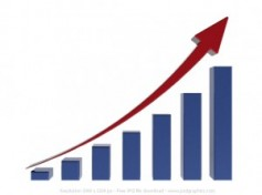 The number of OTT-only households in the United States is expected to climb from eight million in 2014 to 14 million by 2020.
