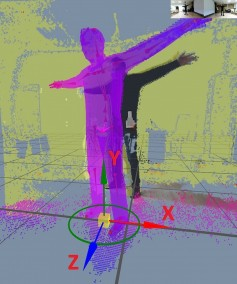 The X, Y and Z axis information from the Kinect sensor provides 3D depth.