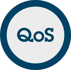 Combining QoS and QoE can result in a more complete monitoring system, which can help ensure a higher level of customer satisfaction.