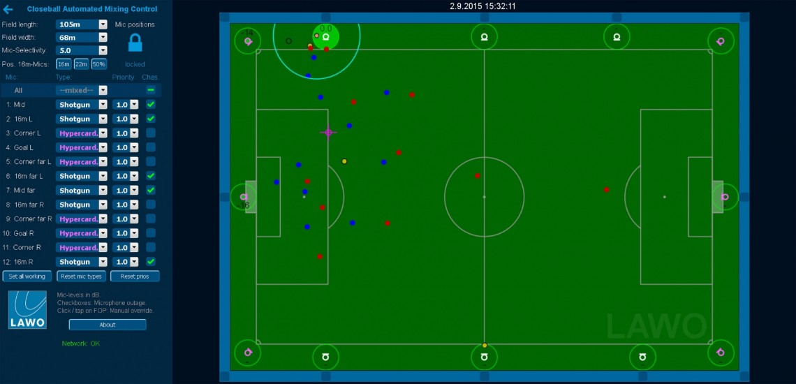 The Lawo Kick GUI showing microphone positions around the field of play.